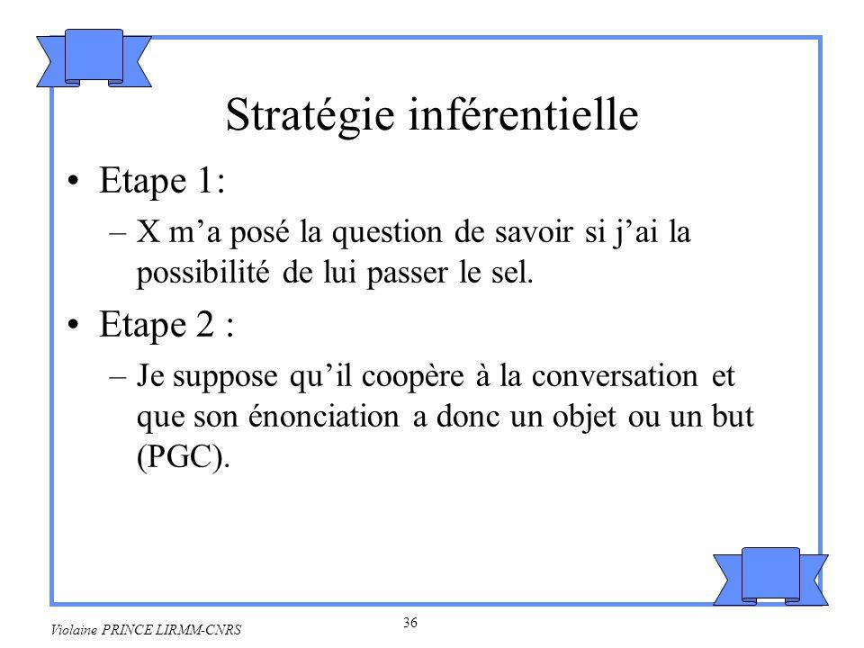 37 Violaine PRINCE LIRMM-CNRS Etape 3 : –Le cadre de notre conversation nest pas propre à indiquer un intérêt théorique portant sur ma capacité à passer le sel (IF).
