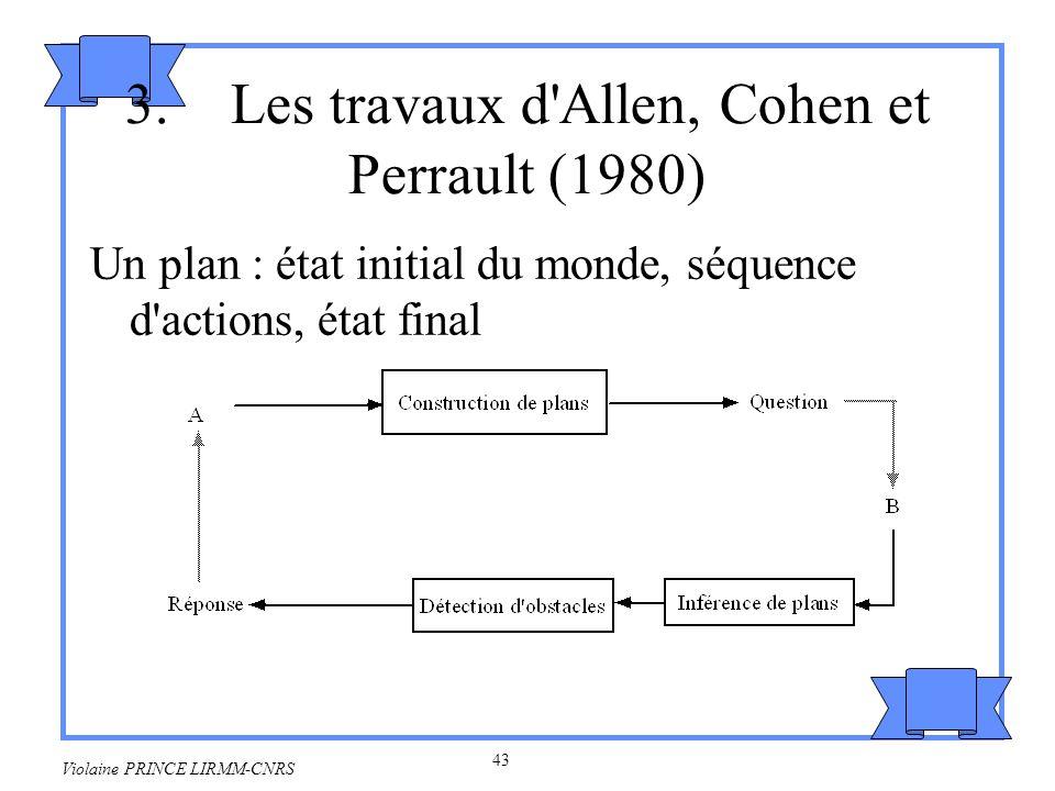 44 Violaine PRINCE LIRMM-CNRS Les primitives A CROIT (P) –Lagent A croit une certaine proposition P.