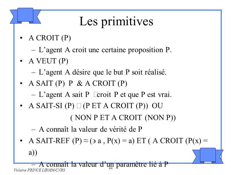 45 Violaine PRINCE LIRMM-CNRS Système daxiomes A CROIT(P) pour tout P, axiome quelconque du calcul des prédicats du premier ordre.