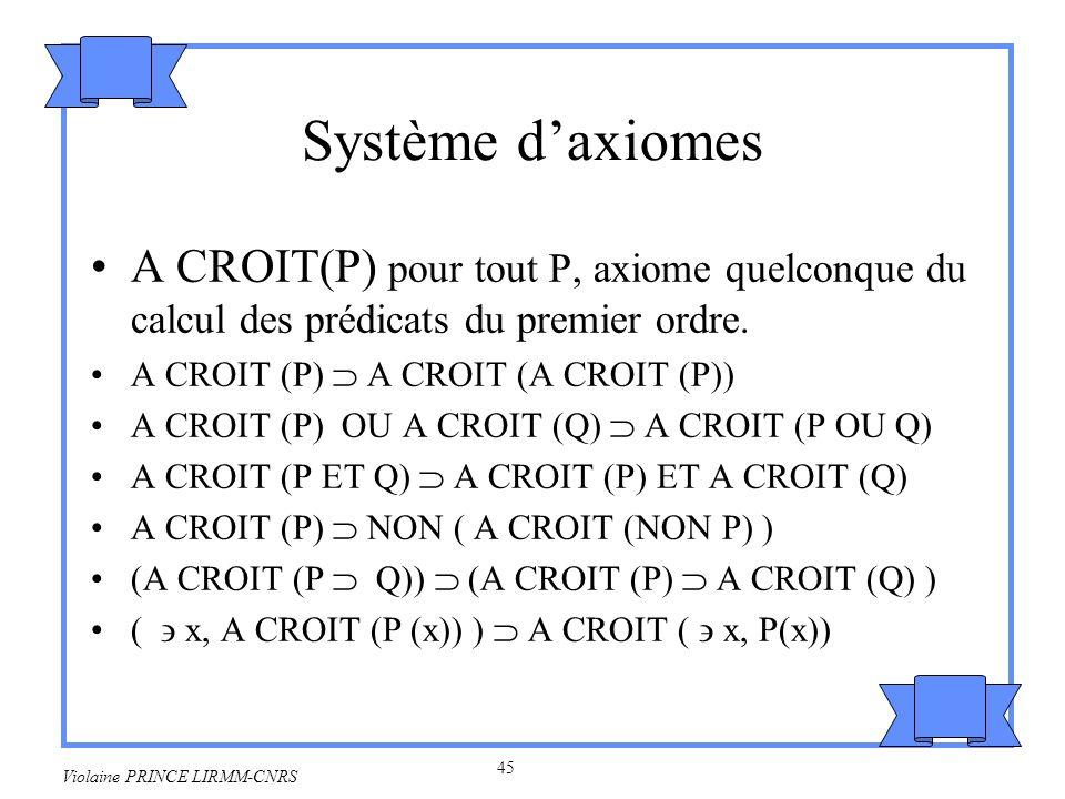 46 Violaine PRINCE LIRMM-CNRS Schéma d action un nom un ensemble de paramètres un ensemble de formules –des préconditions P –des effets E –un corps C