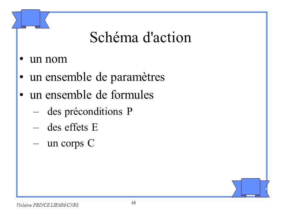 47 Violaine PRINCE LIRMM-CNRS HYPOTHESES DAPPLICATION acte de langage -> schéma daction paramètres : le locuteur, lauditeur corps de laction -> produire un discours.