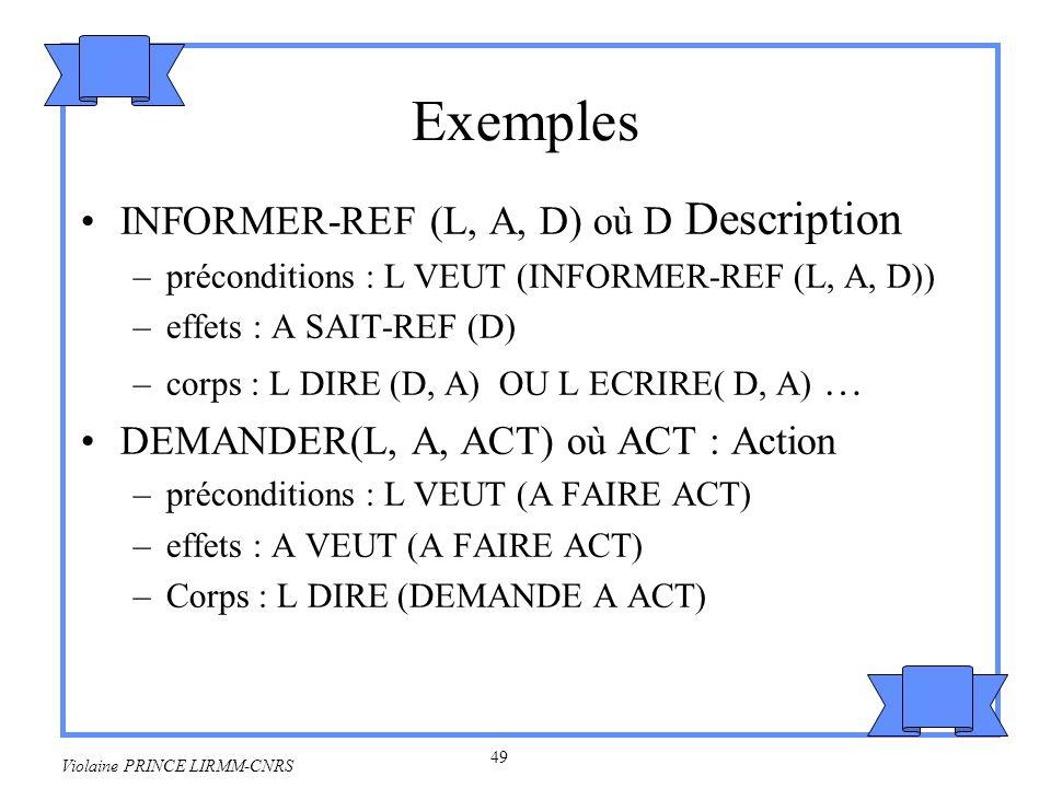 50 Violaine PRINCE LIRMM-CNRS Règles d inférences Abréviations –B CAV (X) B CROIT ( A VEUT (X)) –ACT Action, P préconditions, E effets, C corps Règles sur les actions –B CAV(P) B CAV (ACT) si A a le but P alors A peut vouloir réaliser une action ACTpermise par P –B CAV(ACT) B CAV (E) si A veut réaliser ACT alors cest quil veut obtenir les effets E de cette action
