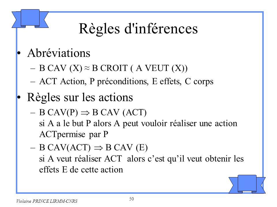 51 Violaine PRINCE LIRMM-CNRS Règles d inférences –B CAV(C) B CAV( ACT) si A veut exécuter C alors cest quil peut vouloir réaliser ACT Règles sur les connaissances –B CAV( A SAIT-SI (P)) B CAV(P) –B CAV( A SAIT-SI (P)) B CAV(NON P) si A veut connaître la valeur de vérité de P alors A veut réaliser un but qui requiert que P soit vrai (ou NON P).