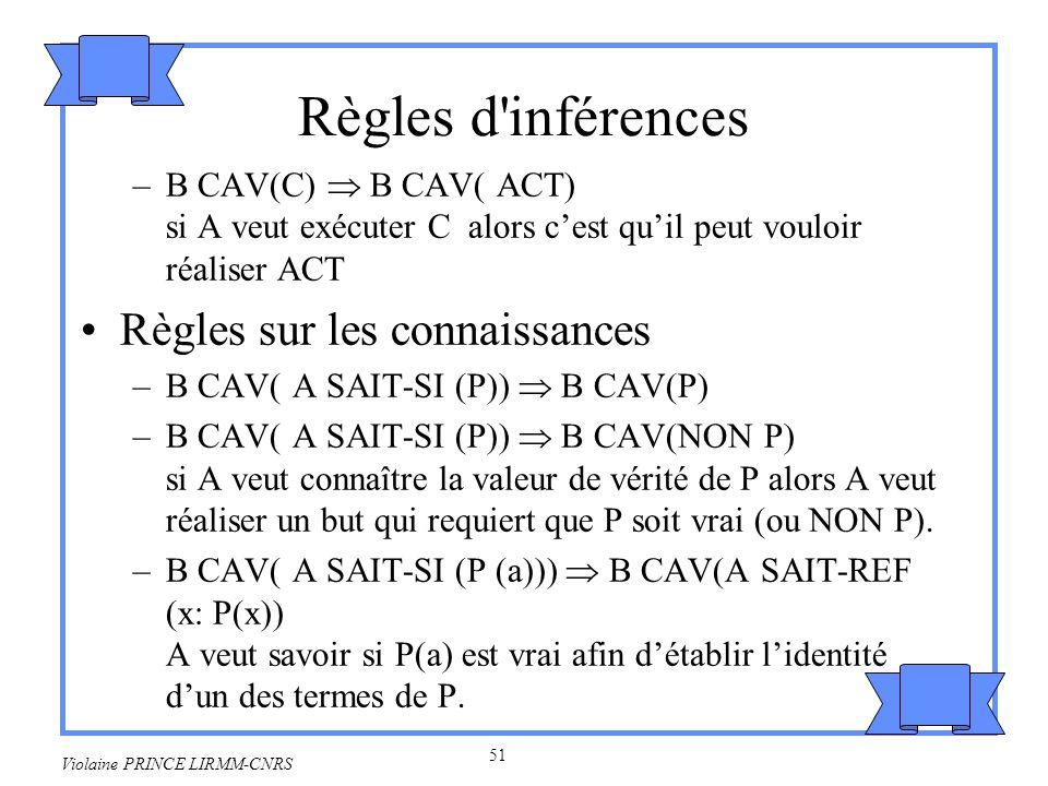 52 Violaine PRINCE LIRMM-CNRS Règles d inférences Règles sur la construction de plans –A VEUT (ACT) A VEUT (P) Si A veut exécuter ACT alors A doit s assurer que les préconditions P soient vérifiées.