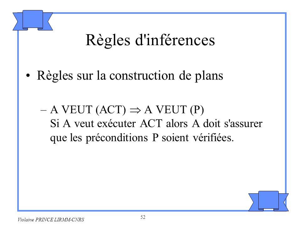 53 Violaine PRINCE LIRMM-CNRS –A VEUT (ACT) A VEUT (C) si A veut exécuter ACT alors A veut exécuter C –A VEUT (E) A VEUT (ACT) pour obtenir leffet E, A veut réaliser ACT –A VEUT (P) A VEUT( A SAIT-SI (P)) Si A veut réaliser P alors il doit savoir si P est vrai ou faux.