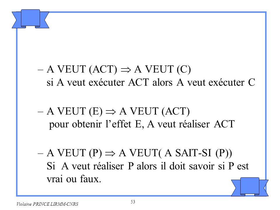 54 Violaine PRINCE LIRMM-CNRS Génération de réponses : un exemple A quelle heure part le train pour Lyon .