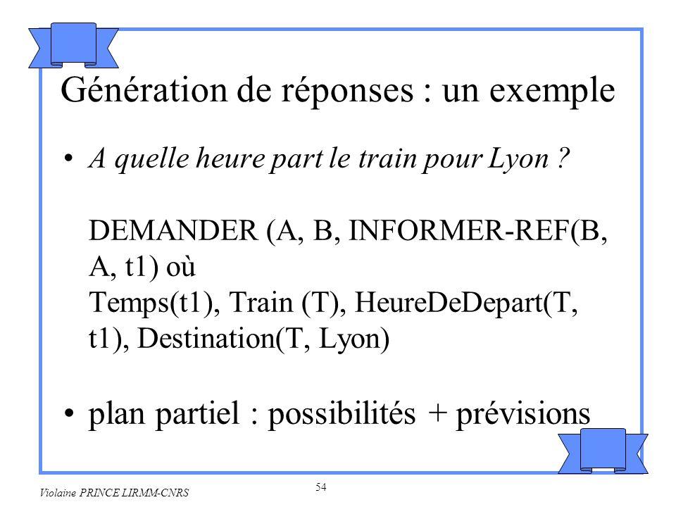55 Violaine PRINCE LIRMM-CNRS Forme du plan