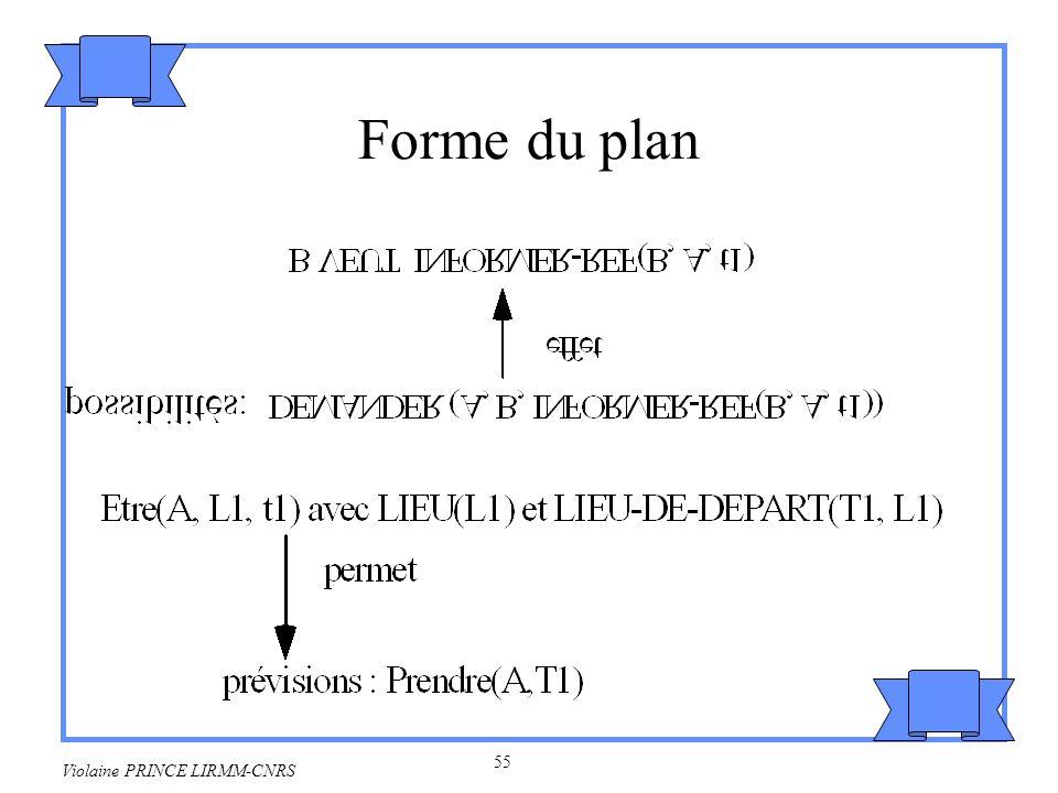 56 Violaine PRINCE LIRMM-CNRS