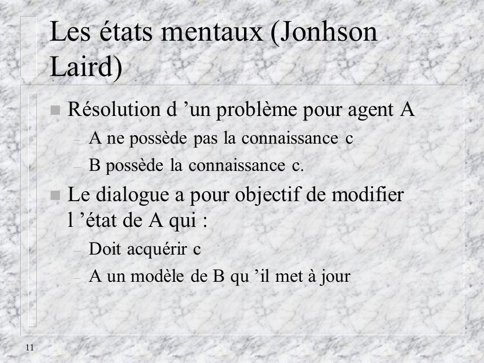 11 Les états mentaux (Jonhson Laird) n Résolution d un problème pour agent A – A ne possède pas la connaissance c – B possède la connaissance c. n Le
