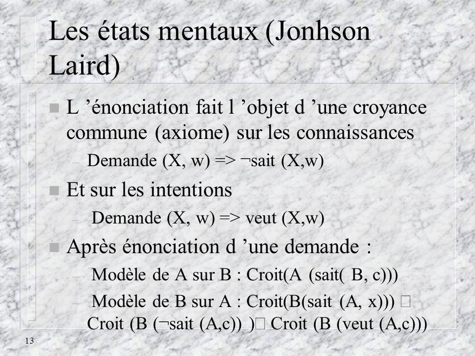 13 Les états mentaux (Jonhson Laird) n L énonciation fait l objet d une croyance commune (axiome) sur les connaissances – Demande (X, w) => ¬sait (X,w