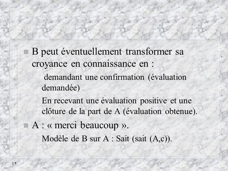 15 n B peut éventuellement transformer sa croyance en connaissance en : – demandant une confirmation (évaluation demandée) – En recevant une évaluatio