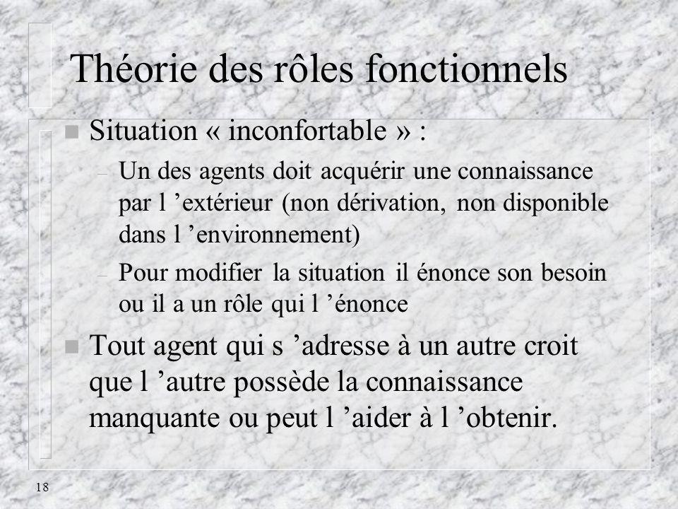 18 Théorie des rôles fonctionnels n Situation « inconfortable » : – Un des agents doit acquérir une connaissance par l extérieur (non dérivation, non