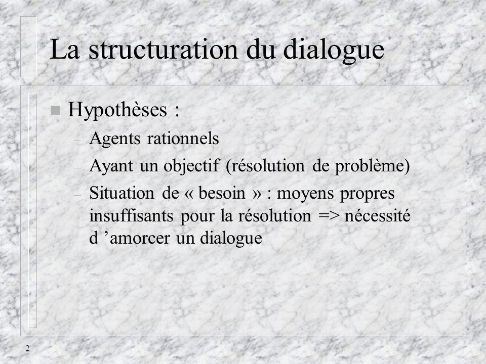 2 La structuration du dialogue n Hypothèses : – Agents rationnels – Ayant un objectif (résolution de problème) – Situation de « besoin » : moyens prop