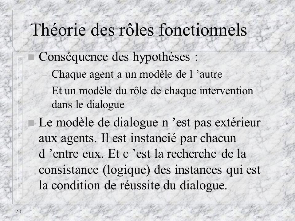 20 Théorie des rôles fonctionnels n Conséquence des hypothèses : – Chaque agent a un modèle de l autre – Et un modèle du rôle de chaque intervention d