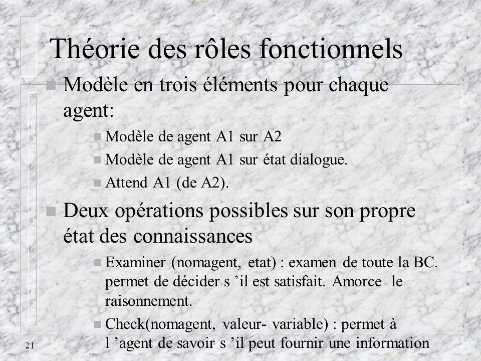 21 Théorie des rôles fonctionnels n Modèle en trois éléments pour chaque agent: n Modèle de agent A1 sur A2 n Modèle de agent A1 sur état dialogue. n