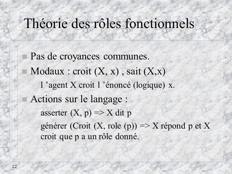22 Théorie des rôles fonctionnels n Pas de croyances communes. n Modaux : croit (X, x), sait (X,x) – l agent X croit l énoncé (logique) x. n Actions s