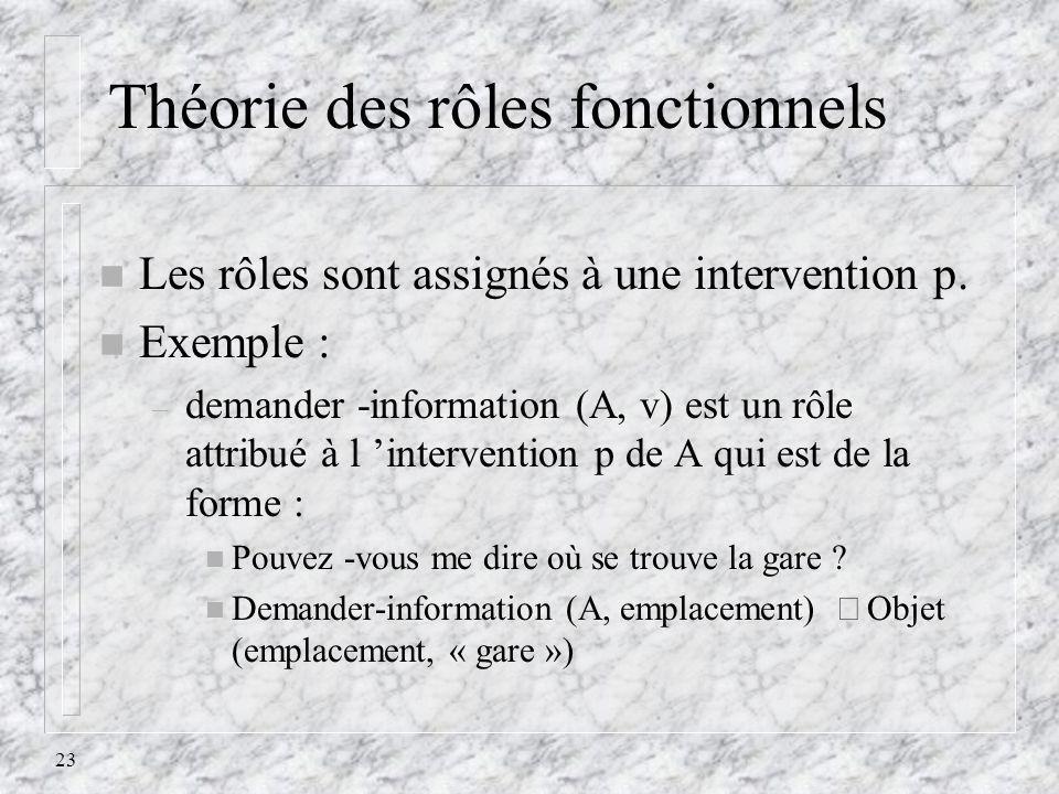 23 Théorie des rôles fonctionnels n Les rôles sont assignés à une intervention p. n Exemple : – demander -information (A, v) est un rôle attribué à l