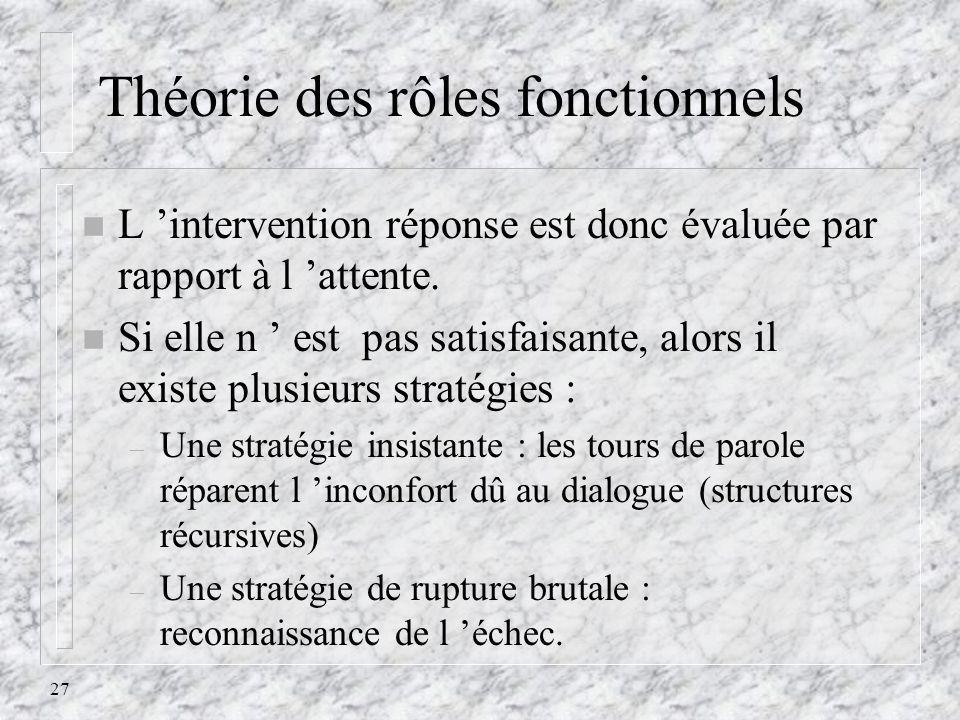 27 Théorie des rôles fonctionnels n L intervention réponse est donc évaluée par rapport à l attente. n Si elle n est pas satisfaisante, alors il exist