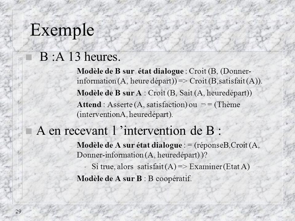 29 Exemple n B :A 13 heures. – Modèle de B sur état dialogue : Croit (B, (Donner- information (A, heure départ)) => Croit (B,satisfait (A)). – Modèle