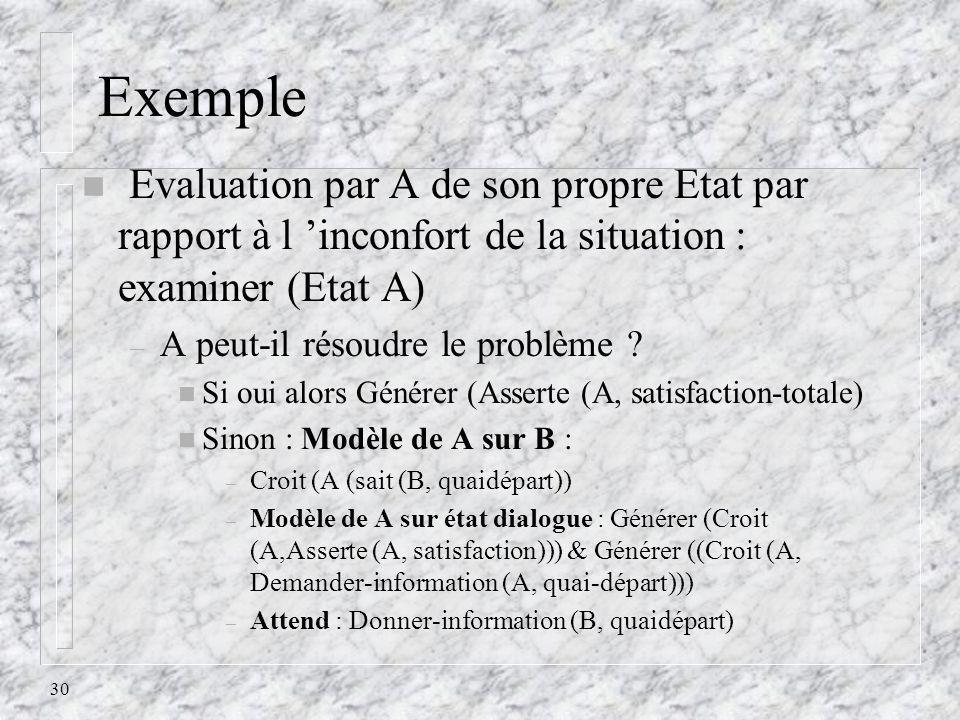 30 Exemple n Evaluation par A de son propre Etat par rapport à l inconfort de la situation : examiner (Etat A) – A peut-il résoudre le problème ? n Si
