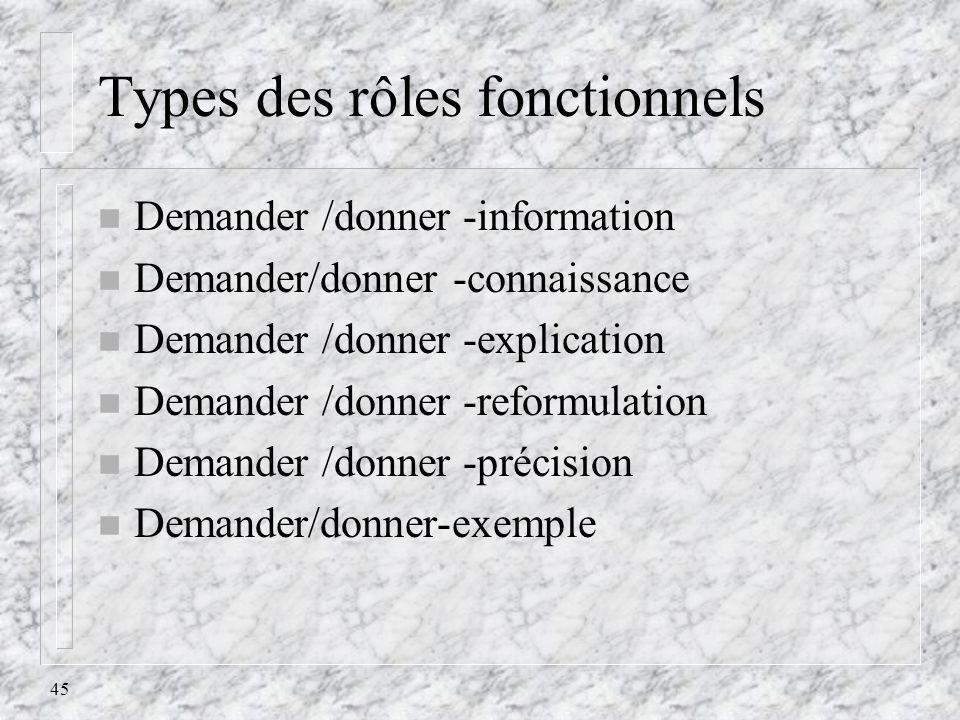 45 Types des rôles fonctionnels n Demander /donner -information n Demander/donner -connaissance n Demander /donner -explication n Demander /donner -re