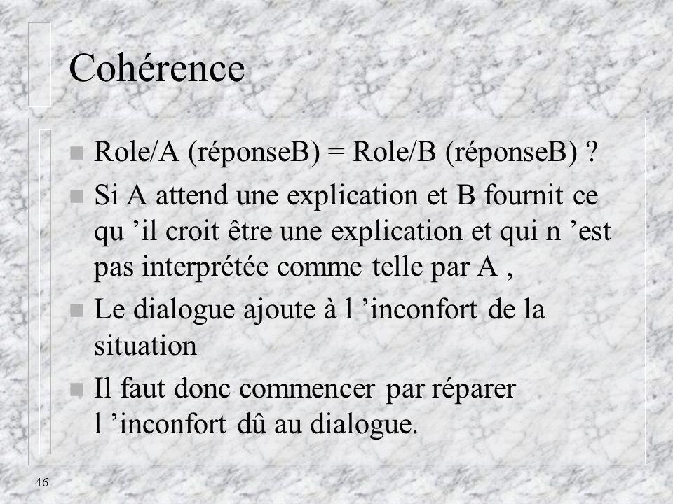 46 Cohérence n Role/A (réponseB) = Role/B (réponseB) ? n Si A attend une explication et B fournit ce qu il croit être une explication et qui n est pas