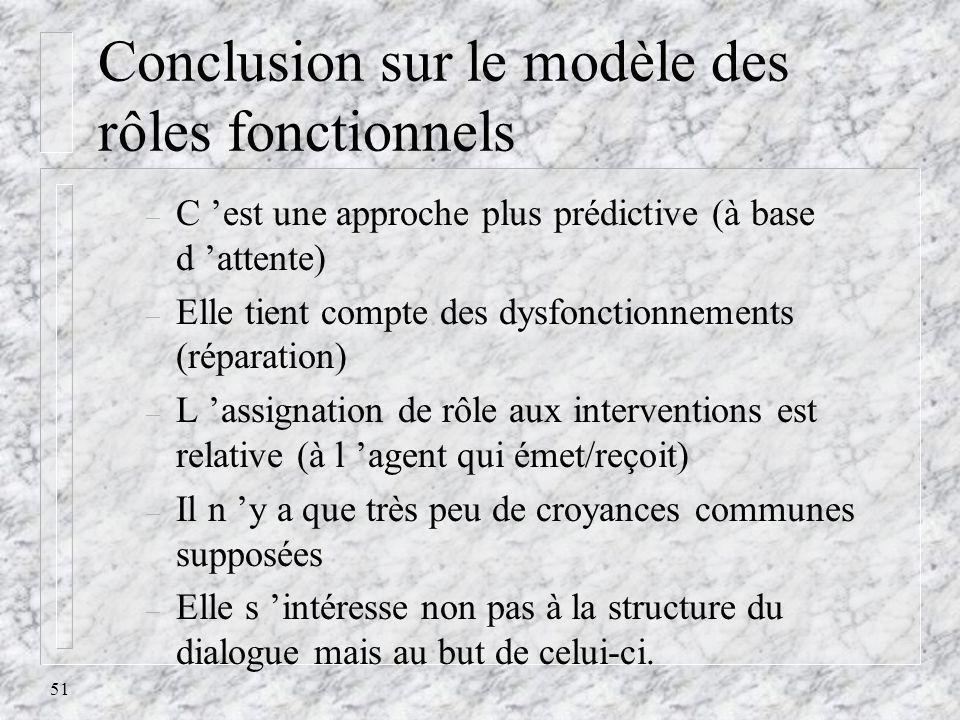 51 Conclusion sur le modèle des rôles fonctionnels – C est une approche plus prédictive (à base d attente) – Elle tient compte des dysfonctionnements