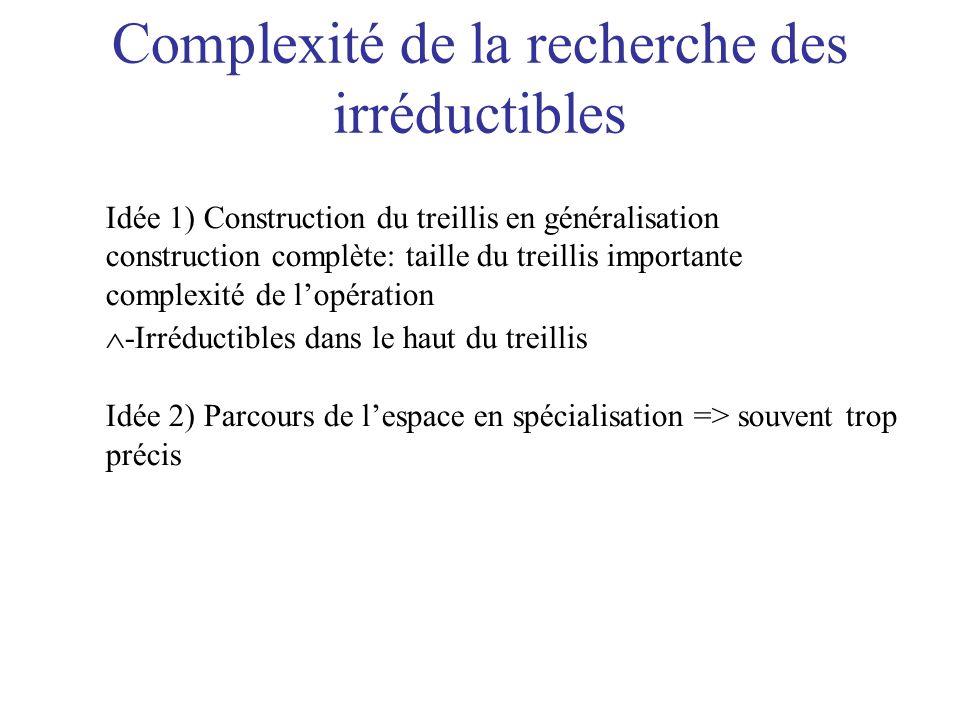 Complexité de la recherche des irréductibles Idée 1) Construction du treillis en généralisation construction complète: taille du treillis importante complexité de lopération -Irréductibles dans le haut du treillis Idée 2) Parcours de lespace en spécialisation => souvent trop précis