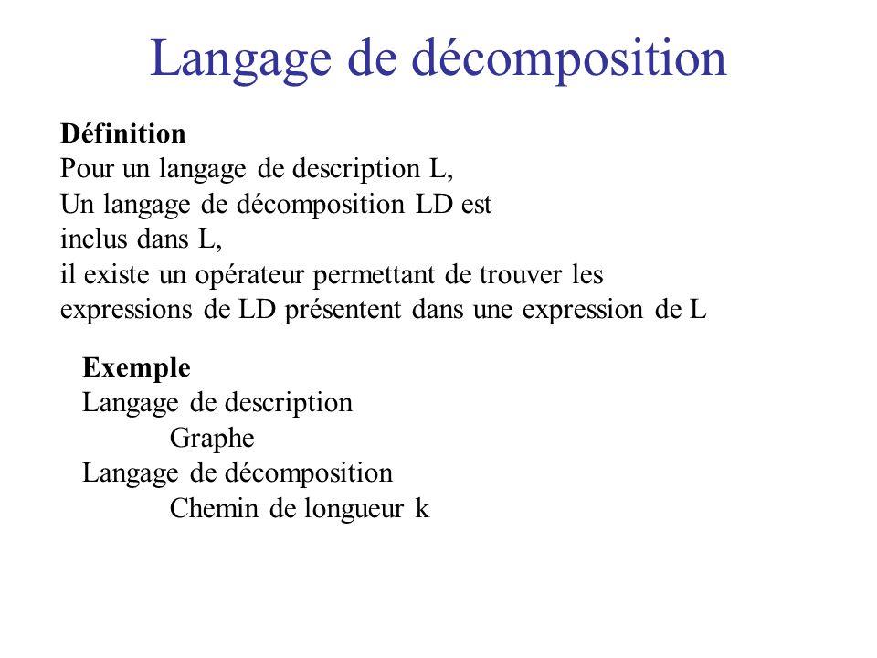 Langage de décomposition Exemple Langage de description Graphe Langage de décomposition Chemin de longueur k Définition Pour un langage de description L, Un langage de décomposition LD est inclus dans L, il existe un opérateur permettant de trouver les expressions de LD présentent dans une expression de L