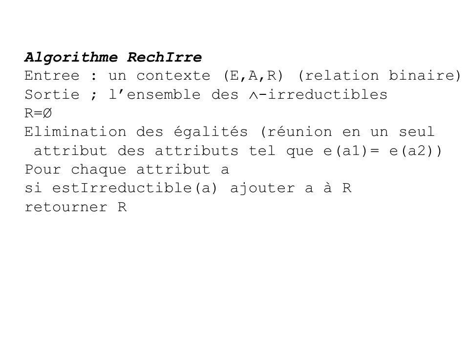 Algorithme RechIrre Entree : un contexte (E,A,R) (relation binaire) Sortie ; lensemble des -irreductibles R=Ø Elimination des égalités (réunion en un seul attribut des attributs tel que e(a1)= e(a2)) Pour chaque attribut a si estIrreductible(a) ajouter a à R retourner R