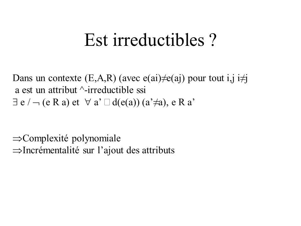 Est irreductibles ? Dans un contexte (E,A,R) (avec e(ai)e(aj) pour tout i,j ij a est un attribut ^-irreductible ssi e / (e R a) et a d(e(a)) (aa), e R