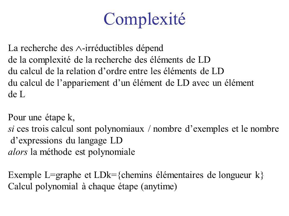 Complexité La recherche des -irréductibles dépend de la complexité de la recherche des éléments de LD du calcul de la relation dordre entre les élémen