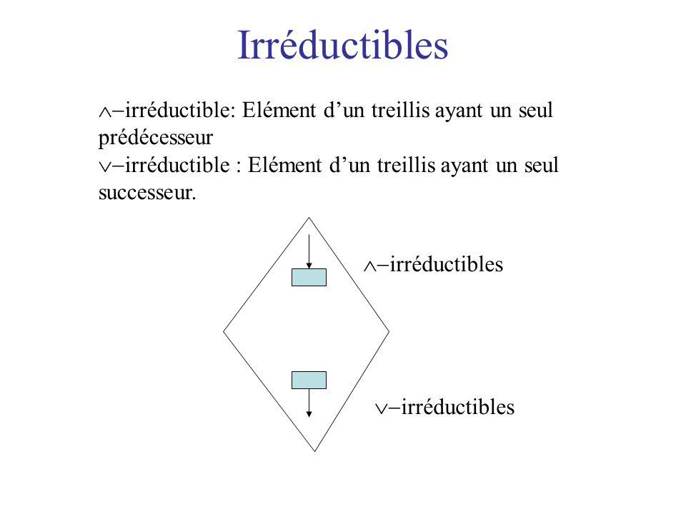 Irréductibles irréductible: Elément dun treillis ayant un seul prédécesseur irréductible : Elément dun treillis ayant un seul successeur.