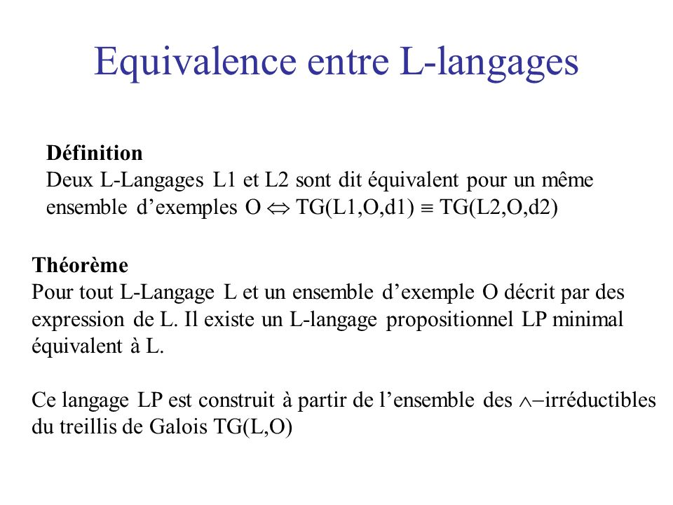 Equivalence entre L-langages Définition Deux L-Langages L1 et L2 sont dit équivalent pour un même ensemble dexemples O TG(L1,O,d1) TG(L2,O,d2) Théorème Pour tout L-Langage L et un ensemble dexemple O décrit par des expression de L.
