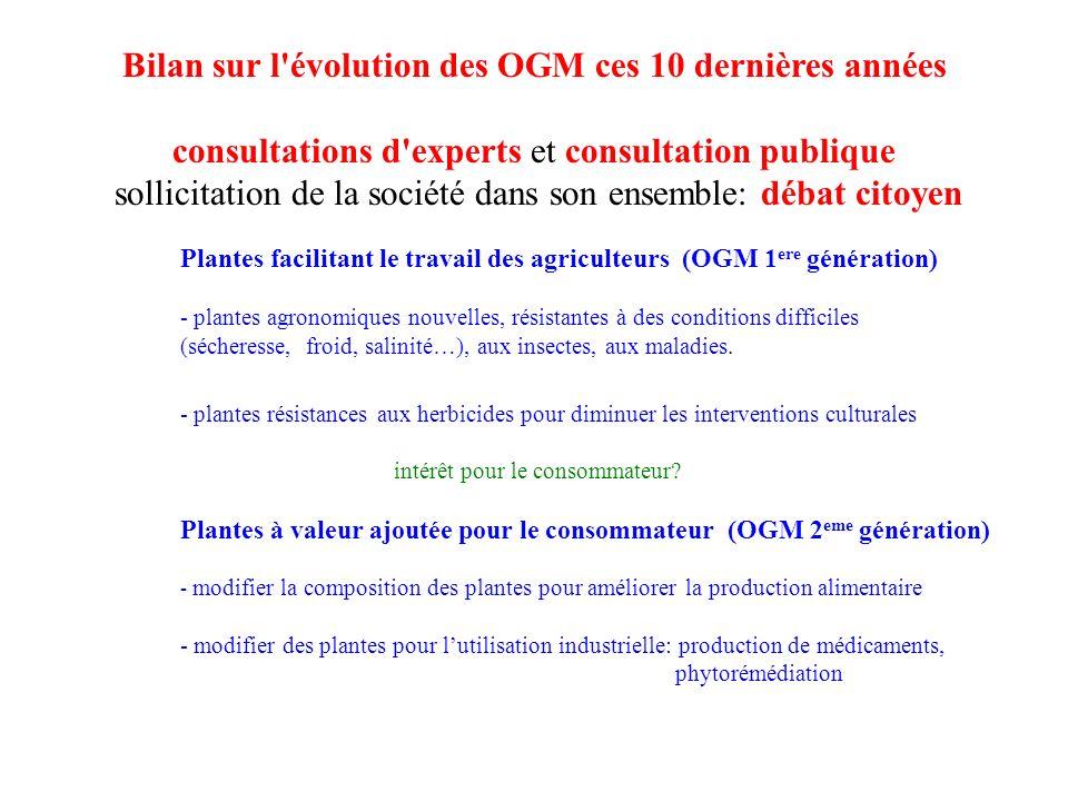 Bilan sur l'évolution des OGM ces 10 dernières années consultations d'experts et consultation publique sollicitation de la société dans son ensemble: