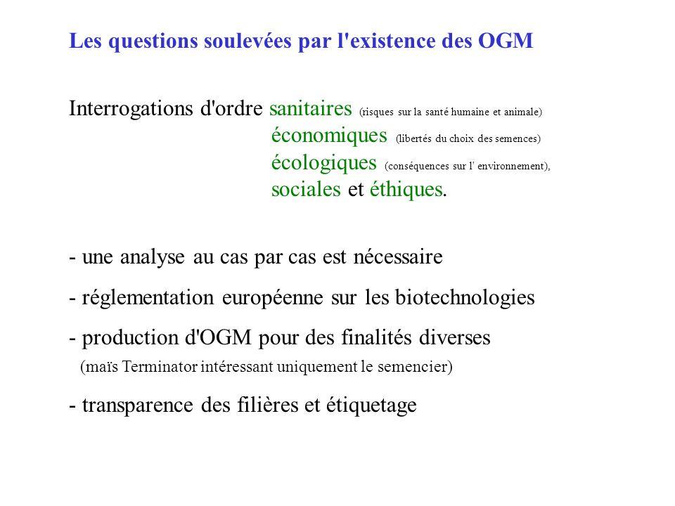 Les questions soulevées par l'existence des OGM Interrogations d'ordre sanitaires (risques sur la santé humaine et animale) économiques (libertés du c