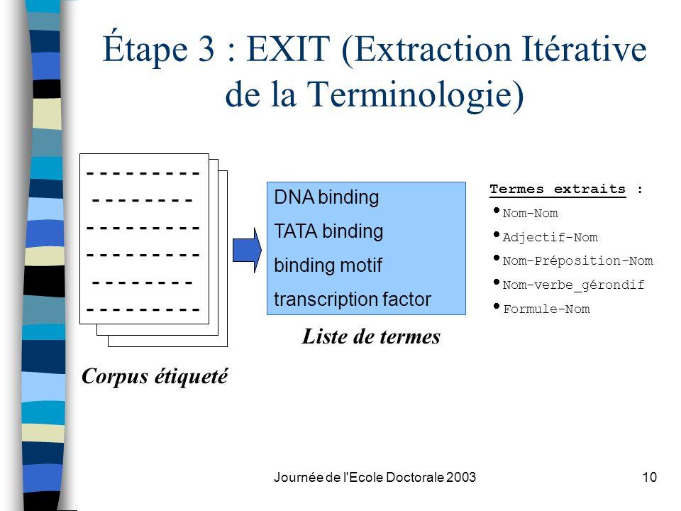 Journée de l'Ecole Doctorale 200310 Étape 3 : EXIT (Extraction Itérative de la Terminologie) - - - - - - - - - - - - - - - - - - - - - - - - - - - - -