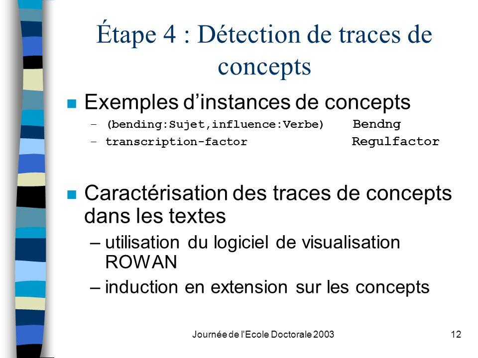 Journée de l'Ecole Doctorale 200312 Étape 4 : Détection de traces de concepts n Exemples dinstances de concepts –(bending:Sujet,influence:Verbe) Bendn