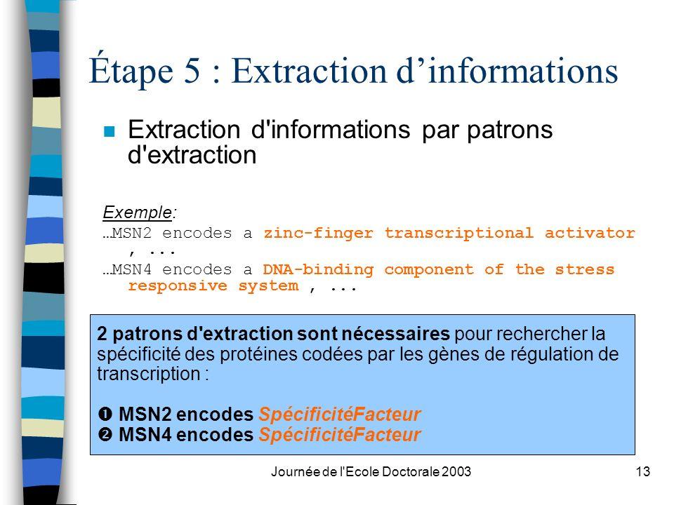 Journée de l'Ecole Doctorale 200313 2 patrons d'extraction sont nécessaires pour rechercher la spécificité des protéines codées par les gènes de régul