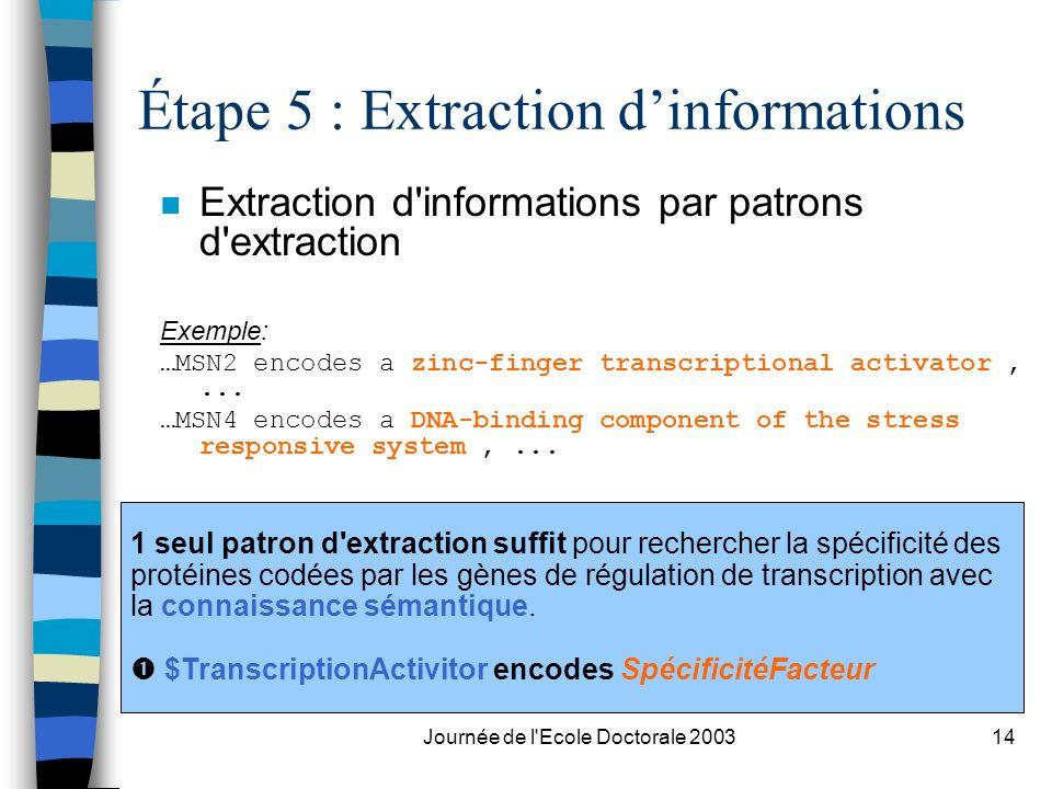 Journée de l'Ecole Doctorale 200314 1 seul patron d'extraction suffit pour rechercher la spécificité des protéines codées par les gènes de régulation