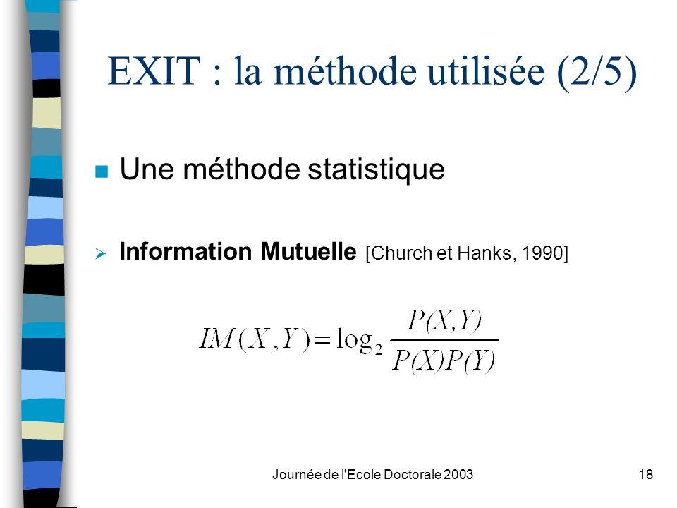 Journée de l'Ecole Doctorale 200318 EXIT : la méthode utilisée (2/5) n Une méthode statistique Information Mutuelle [Church et Hanks, 1990]
