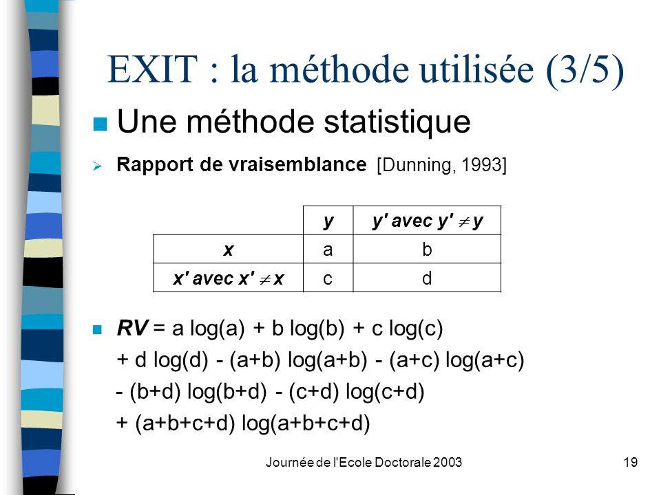 Journée de l'Ecole Doctorale 200319 EXIT : la méthode utilisée (3/5) n Une méthode statistique Rapport de vraisemblance [Dunning, 1993] n RV = a log(a