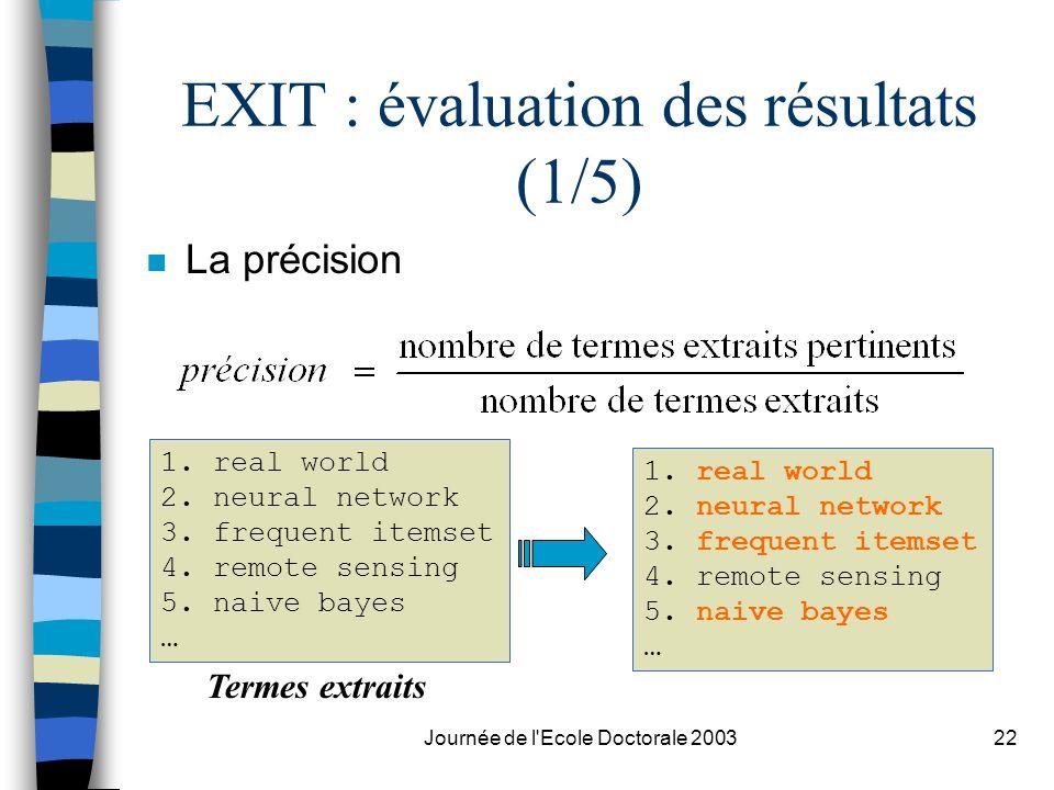 Journée de l'Ecole Doctorale 200322 EXIT : évaluation des résultats (1/5) n La précision 1. real world 2. neural network 3. frequent itemset 4. remote