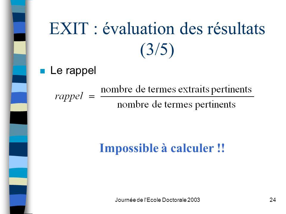 Journée de l'Ecole Doctorale 200324 EXIT : évaluation des résultats (3/5) n Le rappel Impossible à calculer !!