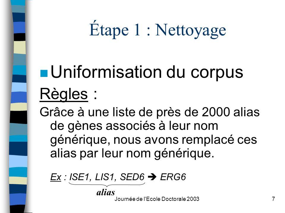 Journée de l'Ecole Doctorale 20037 Étape 1 : Nettoyage n Uniformisation du corpus Règles : Grâce à une liste de près de 2000 alias de gènes associés à