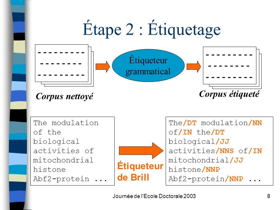 Journée de l'Ecole Doctorale 20038 - - - - - - - - - - - - - - - - - - - - - - - - - - Étiqueteur grammatical Corpus nettoyé Corpus étiqueté - - - - -