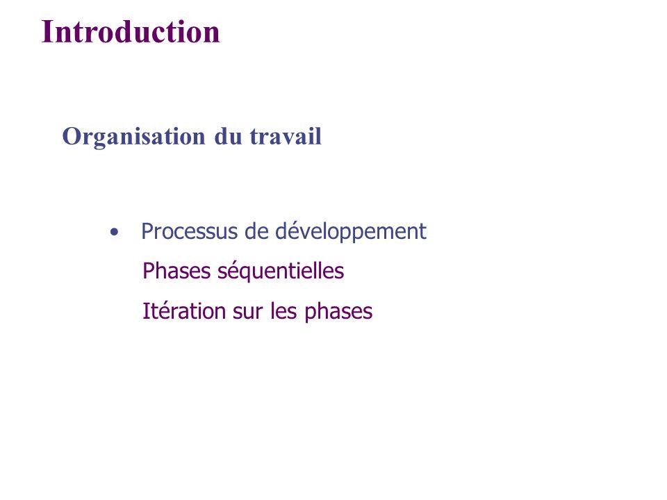 Introduction Organisation du travail Processus de développement Phases séquentielles Itération sur les phases