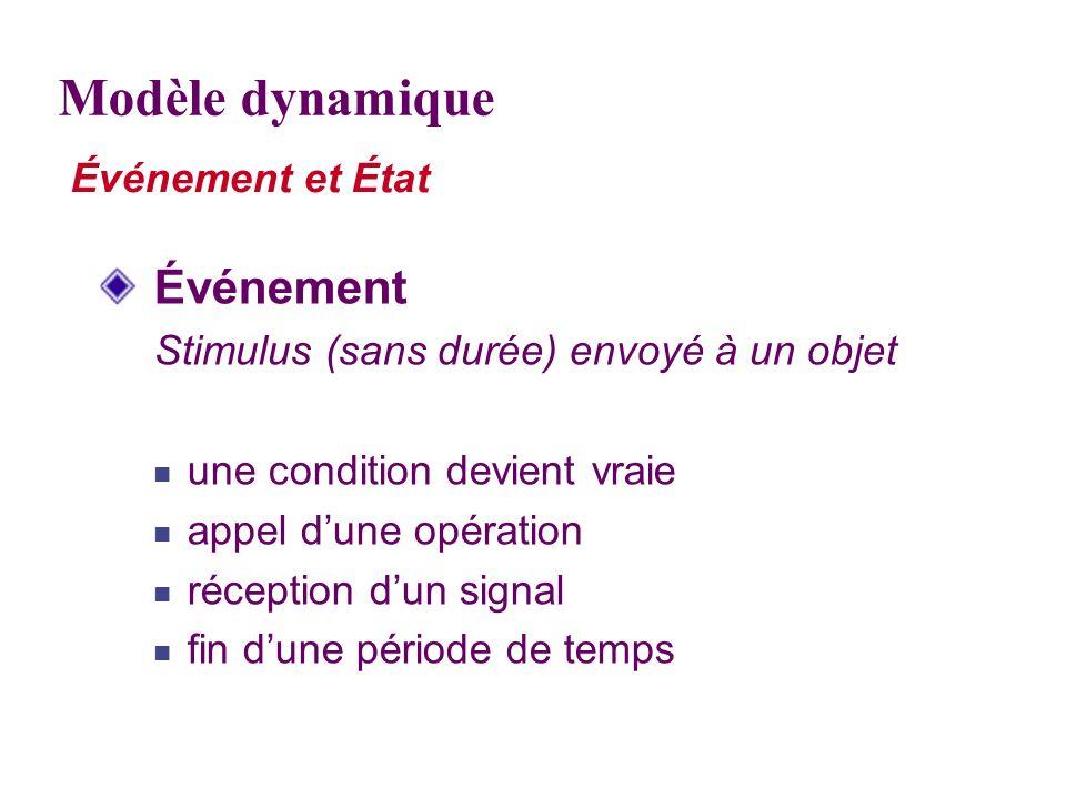 Événement et État Événement Stimulus (sans durée) envoyé à un objet une condition devient vraie appel dune opération réception dun signal fin dune pér