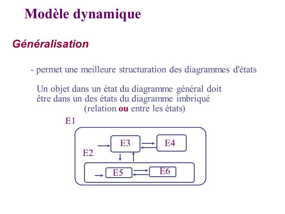 Généralisation - permet une meilleure structuration des diagrammes d'états Un objet dans un état du diagramme général doit être dans un des états du d