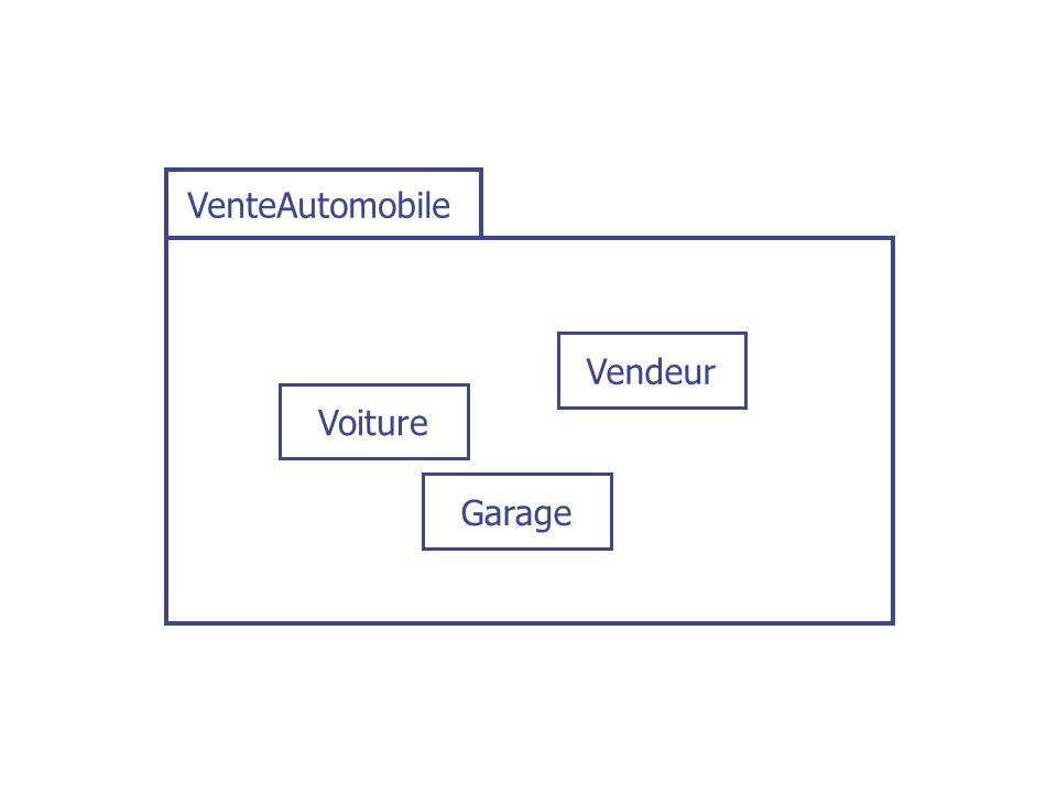 VenteAutomobile Voiture Garage Vendeur